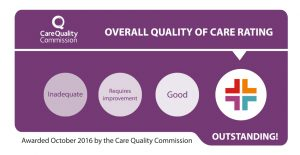 St Luke's Hospice Plymouth Care Quality Commission